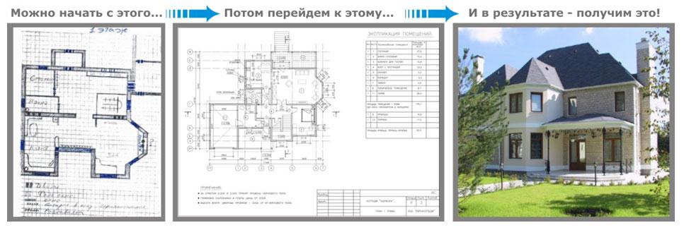 Проекты документов домов Это