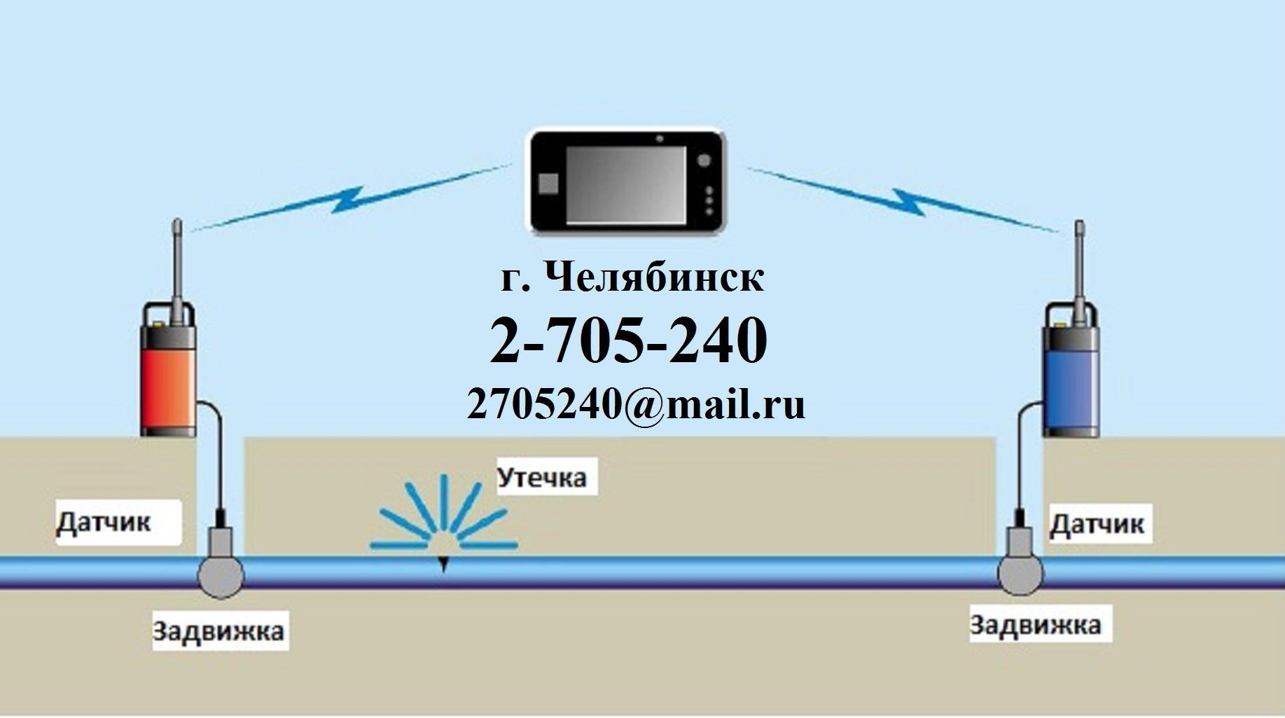 Прибор пульс для поиска воды